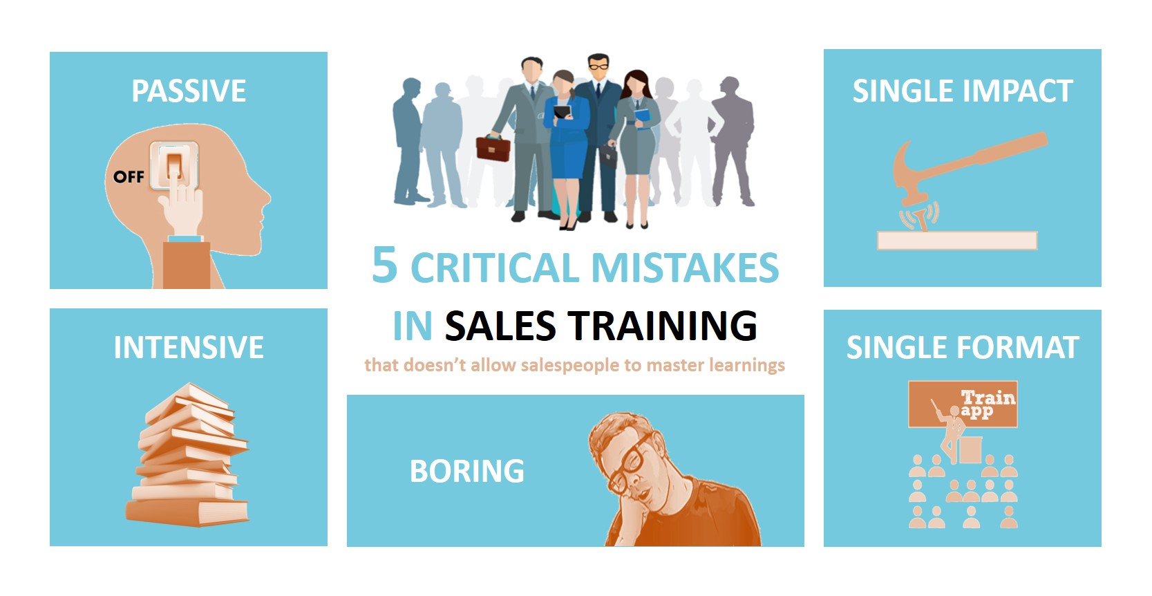 5 critical mistakes in Sales Training